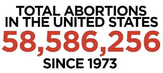 number of abortions in america up to date